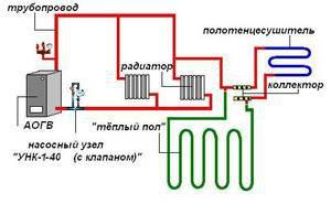 Особенности обслуживания и ремонта трубопроводов