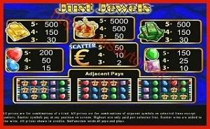 Особенности игр на слоте Just jewels