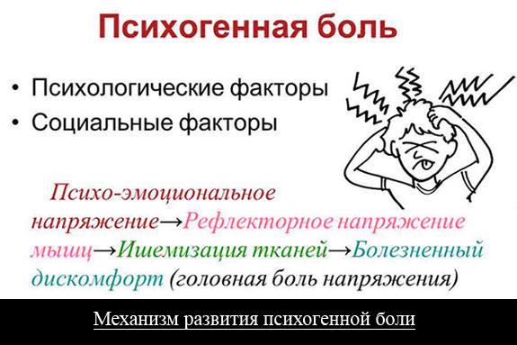 механизм развития психогенной боли