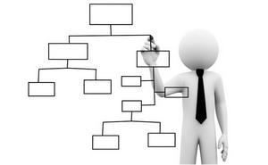 Составить структуру дипломной работы – это несложно