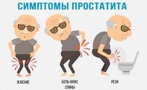 Хронический простатит и аденома простаты: как лечить дома